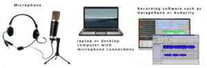 Credit: Center for Teaching and Learning at Indiana University—Purdue University